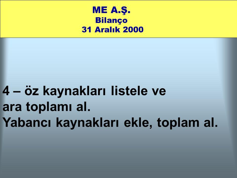 4 – öz kaynakları listele ve ara toplamı al. Yabancı kaynakları ekle, toplam al. ME A.Ş. Bilanço 31 Aralık 2000