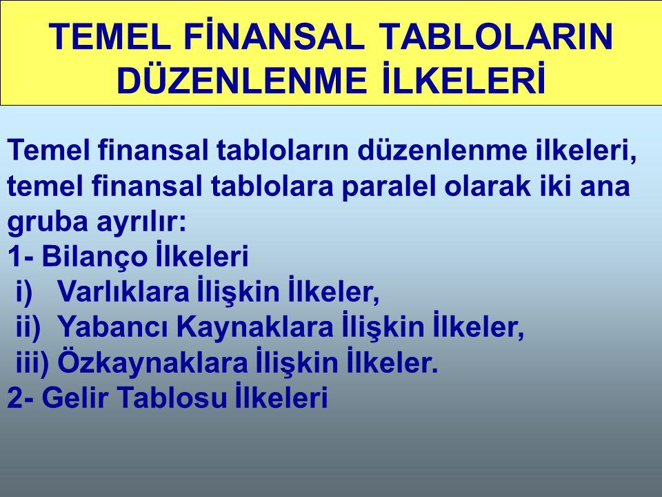 TEMEL FİNANSAL TABLOLARIN DÜZENLENME İLKELERİ Temel finansal tabloların düzenlenme ilkeleri, temel finansal tablolara paralel olarak iki ana gruba ayr