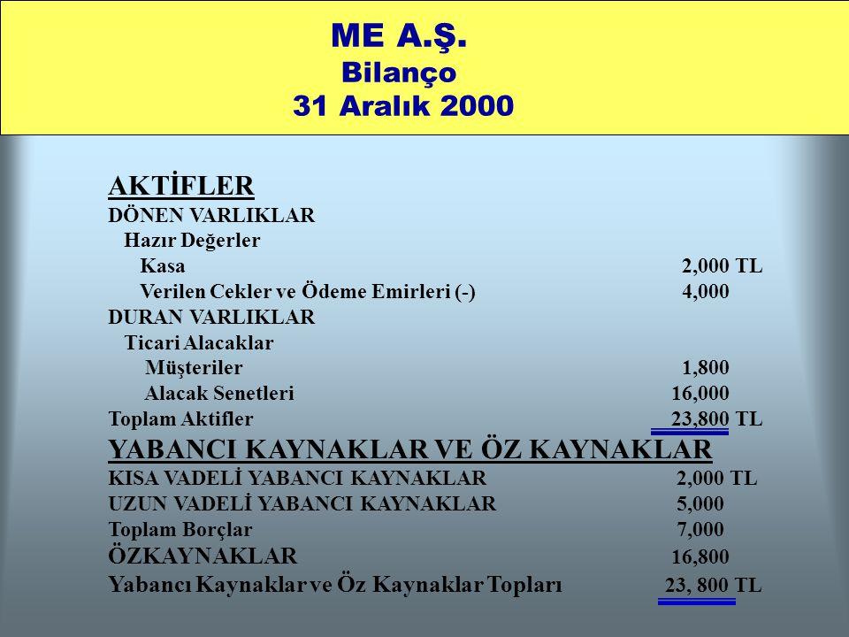 AKTİFLER DÖNEN VARLIKLAR Hazır Değerler Kasa 2,000 TL Verilen Cekler ve Ödeme Emirleri (-) 4,000 DURAN VARLIKLAR Ticari Alacaklar Müşteriler 1,800 Ala