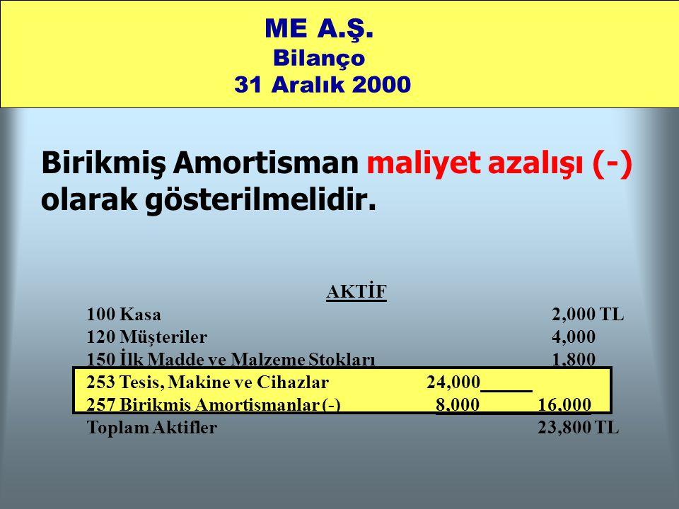 Birikmiş Amortisman maliyet azalışı (-) olarak gösterilmelidir. ME A.Ş. Bilanço 31 Aralık 2000 AKTİF 100 Kasa 2,000 TL 120 Müşteriler 4,000 150 İlk Ma
