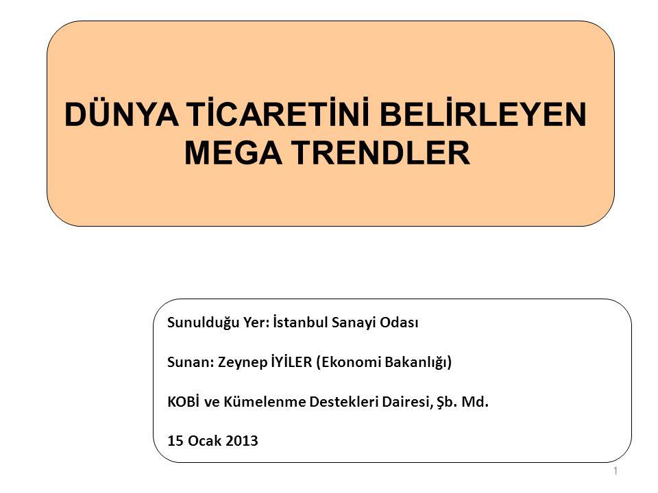 1 DÜNYA TİCARETİNİ BELİRLEYEN MEGA TRENDLER Sunulduğu Yer: İstanbul Sanayi Odası Sunan: Zeynep İYİLER (Ekonomi Bakanlığı) KOBİ ve Kümelenme Destekleri