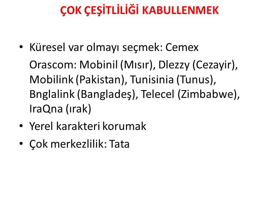 ÇOK ÇEŞİTLİLİĞİ KABULLENMEK • Küresel var olmayı seçmek: Cemex Orascom: Mobinil (Mısır), Dlezzy (Cezayir), Mobilink (Pakistan), Tunisinia (Tunus), Bng