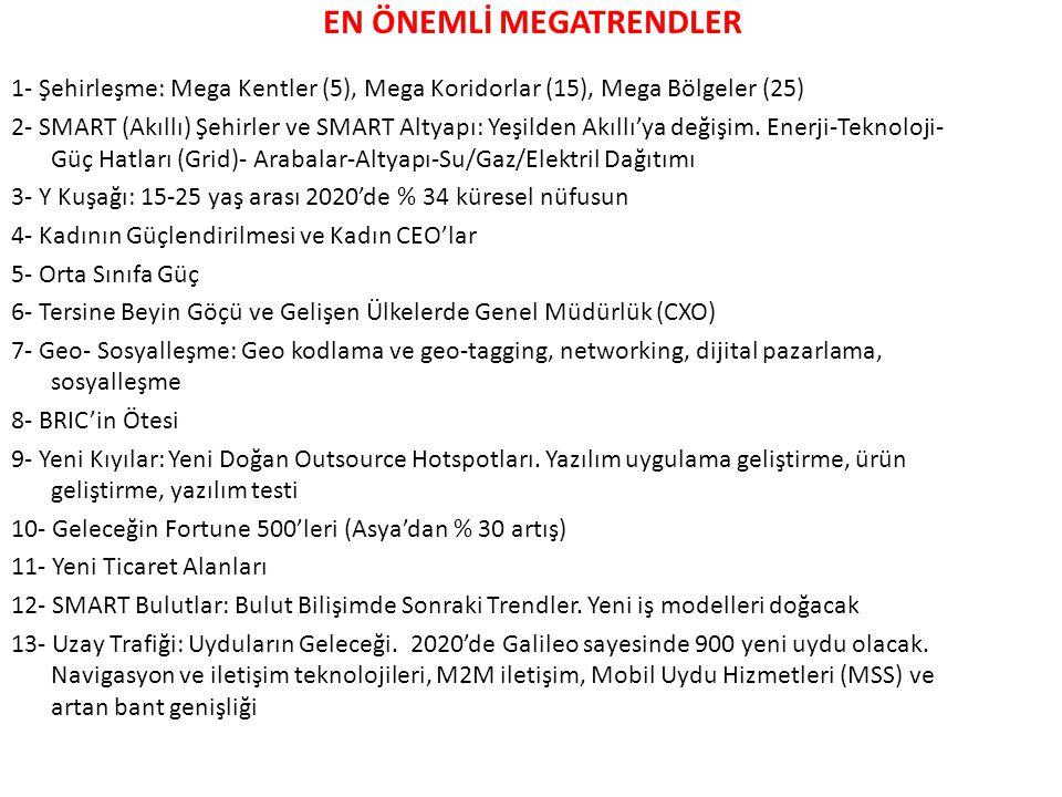 EN ÖNEMLİ MEGATRENDLER 1- Şehirleşme: Mega Kentler (5), Mega Koridorlar (15), Mega Bölgeler (25) 2- SMART (Akıllı) Şehirler ve SMART Altyapı: Yeşilden