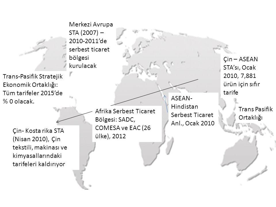 ASEAN- Hindistan Serbest Ticaret Anl., Ocak 2010 Merkezi Avrupa STA (2007) – 2010-2011'de serbest ticaret bölgesi kurulacak Çin- Kosta rika STA (Nisan