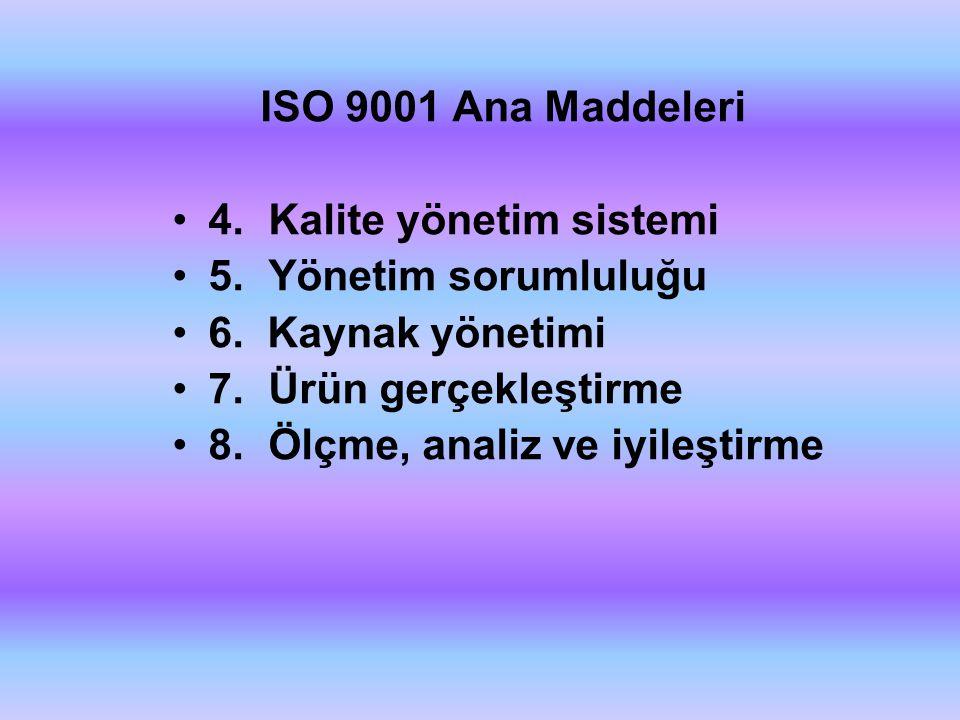 ISO 9001 Ana Maddeleri •4. Kalite yönetim sistemi •5. Yönetim sorumluluğu •6. Kaynak yönetimi •7. Ürün gerçekleştirme •8. Ölçme, analiz ve iyileştirme