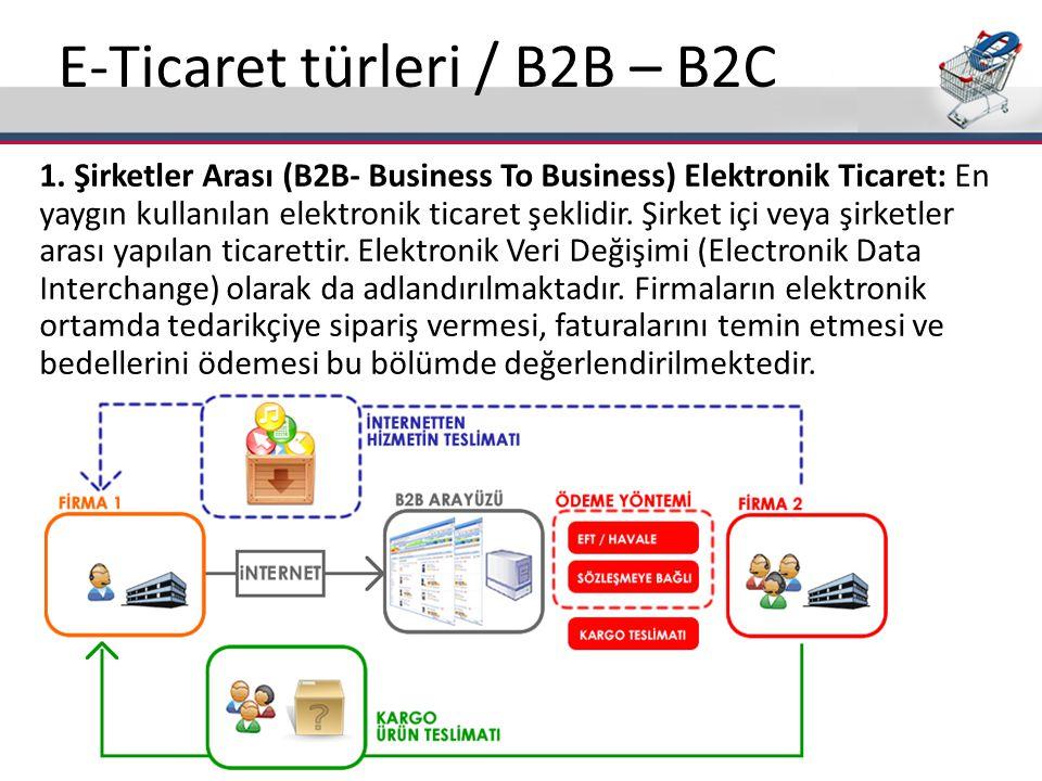 E-Ticaret türleri / B2B – B2C 1. Şirketler Arası (B2B- Business To Business) Elektronik Ticaret: En yaygın kullanılan elektronik ticaret şeklidir. Şir