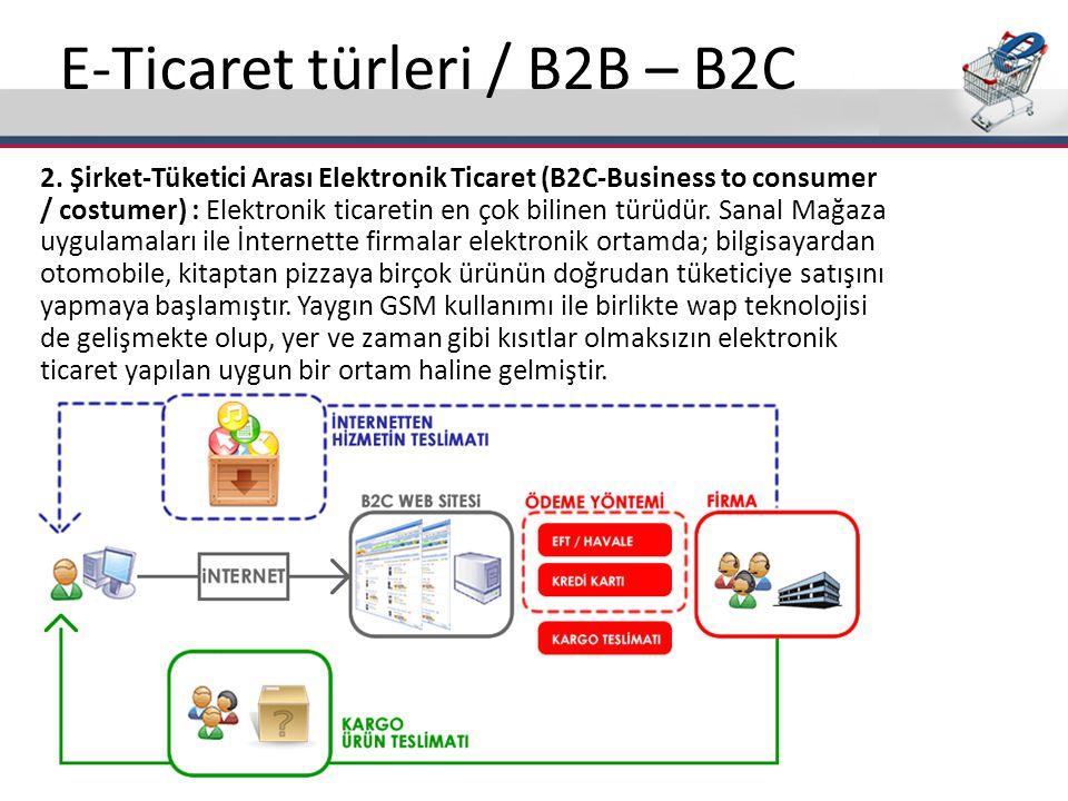 E-Ticaret türleri / B2B – B2C 2. Şirket-Tüketici Arası Elektronik Ticaret (B2C-Business to consumer / costumer) : Elektronik ticaretin en çok bilinen