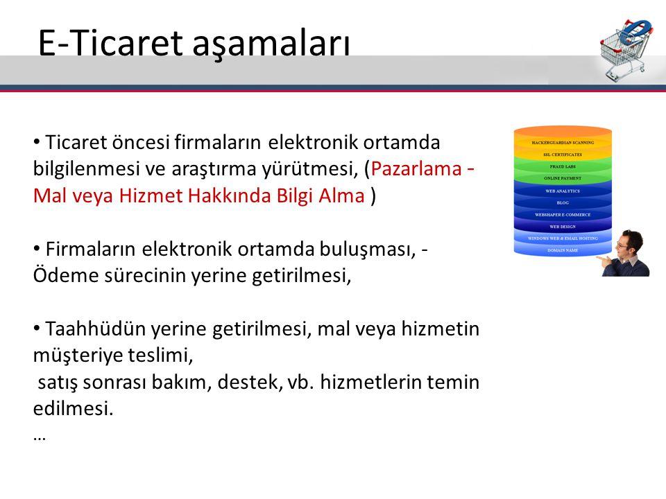 E-Ticaret türleri / B2G - C2G 3.