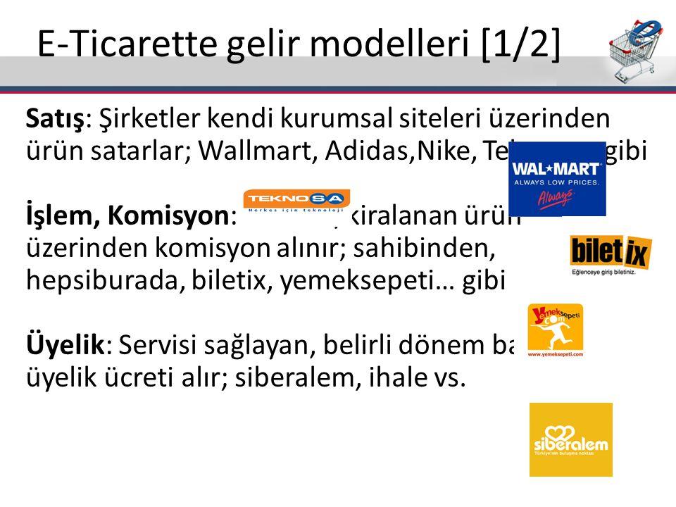 E-Ticarette gelir modelleri [1/2] Satış: Şirketler kendi kurumsal siteleri üzerinden ürün satarlar; Wallmart, Adidas,Nike, Teknosa…gibi İşlem, Komisyo