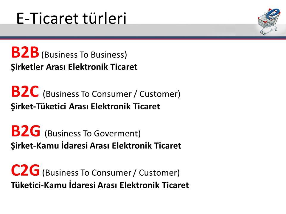 E-Ticaret türleri B2B (Business To Business) Şirketler Arası Elektronik Ticaret B2C (Business To Consumer / Customer) Şirket-Tüketici Arası Elektronik