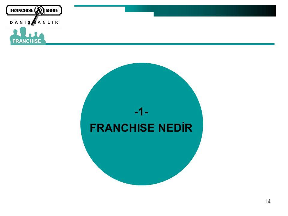 14 FRANCHISE -1- FRANCHISE NEDİR