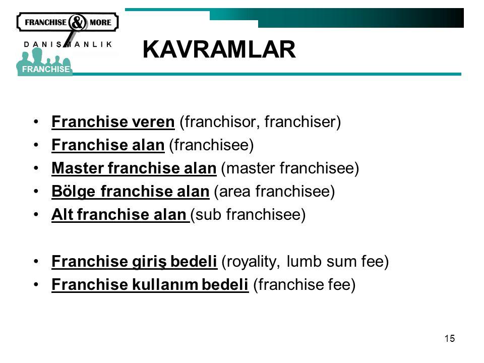 15 KAVRAMLAR •Franchise veren (franchisor, franchiser) •Franchise alan (franchisee) •Master franchise alan (master franchisee) •Bölge franchise alan (