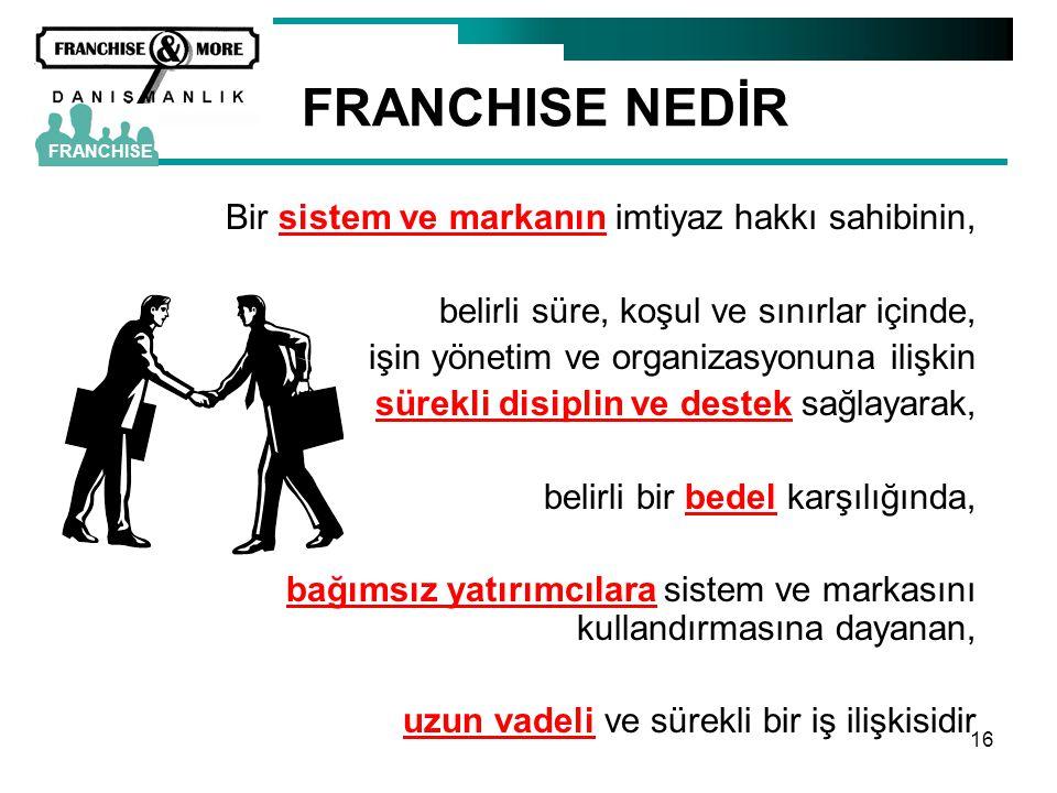16 FRANCHISE NEDİR Bir sistem ve markanın imtiyaz hakkı sahibinin, belirli süre, koşul ve sınırlar içinde, işin yönetim ve organizasyonuna ilişkin sür