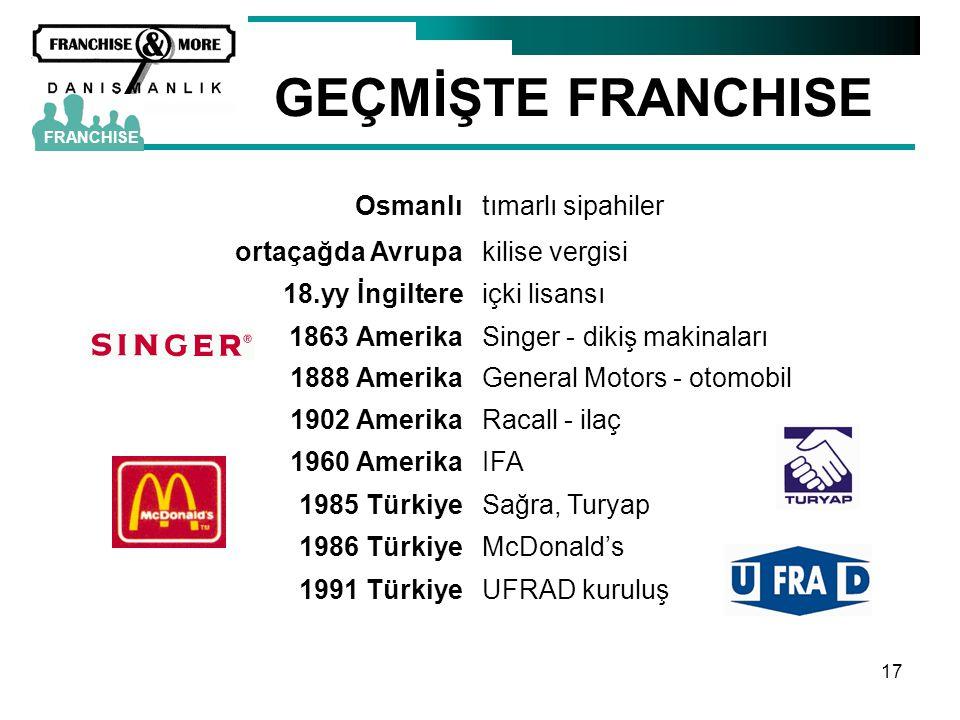 17 GEÇMİŞTE FRANCHISE FRANCHISE Osmanlıtımarlı sipahiler ortaçağda Avrupakilise vergisi 18.yy İngiltereiçki lisansı 1863 AmerikaSinger - dikiş makinal