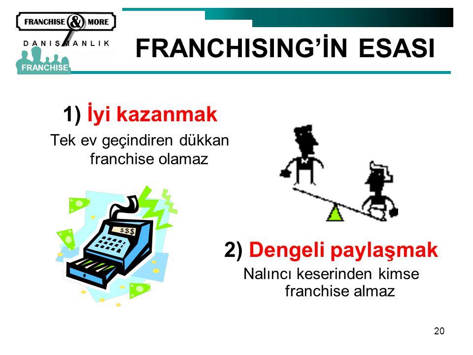 20 FRANCHISING'İN ESASI 1) İyi kazanmak Tek ev geçindiren dükkan franchise olamaz FRANCHISE 2) Dengeli paylaşmak Nalıncı keserinden kimse franchise al