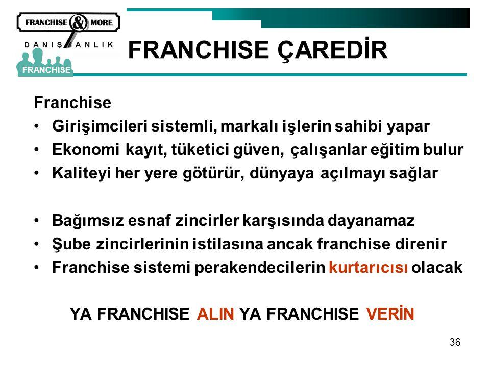 36 FRANCHISE ÇAREDİR FRANCHISE Franchise •Girişimcileri sistemli, markalı işlerin sahibi yapar •Ekonomi kayıt, tüketici güven, çalışanlar eğitim bulur