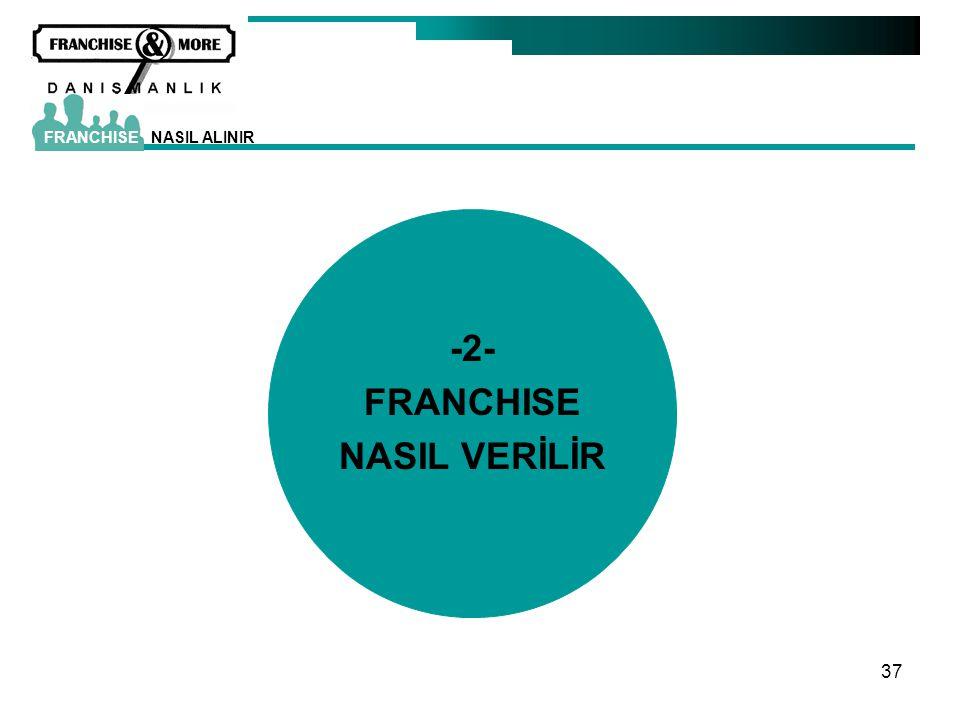 37 -2- FRANCHISE NASIL VERİLİR FRANCHISE NASIL ALINIR