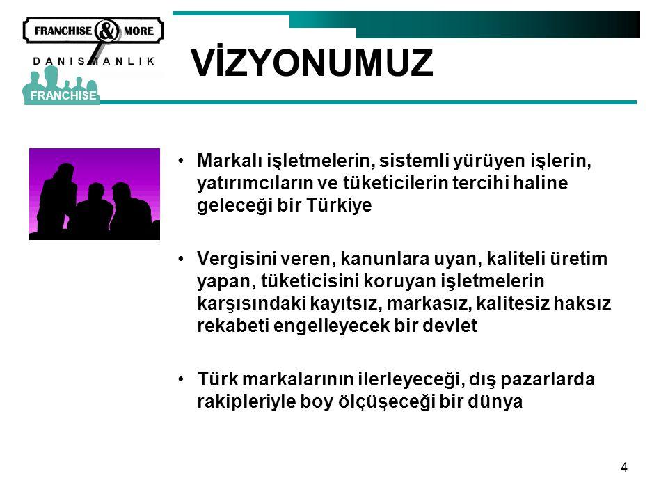 4 •Markalı işletmelerin, sistemli yürüyen işlerin, yatırımcıların ve tüketicilerin tercihi haline geleceği bir Türkiye •Vergisini veren, kanunlara uya
