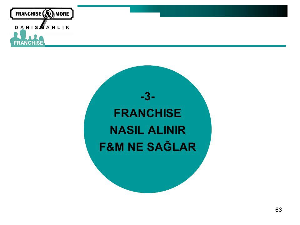 63 -3- FRANCHISE NASIL ALINIR F&M NE SAĞLAR FRANCHISE