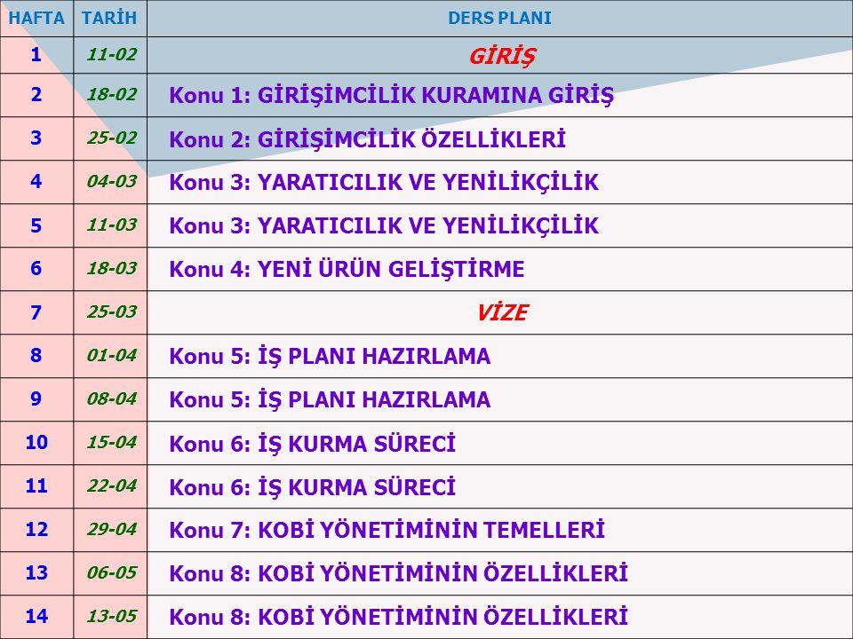 73 FIRSATLAR HAKKINDA BİLGİ KAYNAKLARI -1 1.