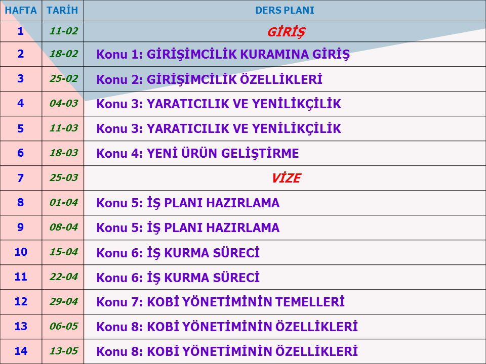 133 G İ R İŞİ ME NASIL BA Ş LANIR.