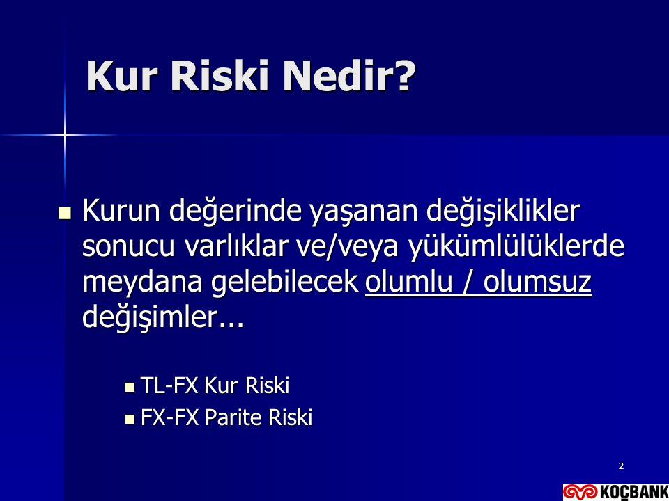 3 Kur Riski EUR GBP TRY NLG USD GBP TRY EUR Alacaklar ve Borçların farklı para birimlerinde olması ALACAKLARBORÇLAR
