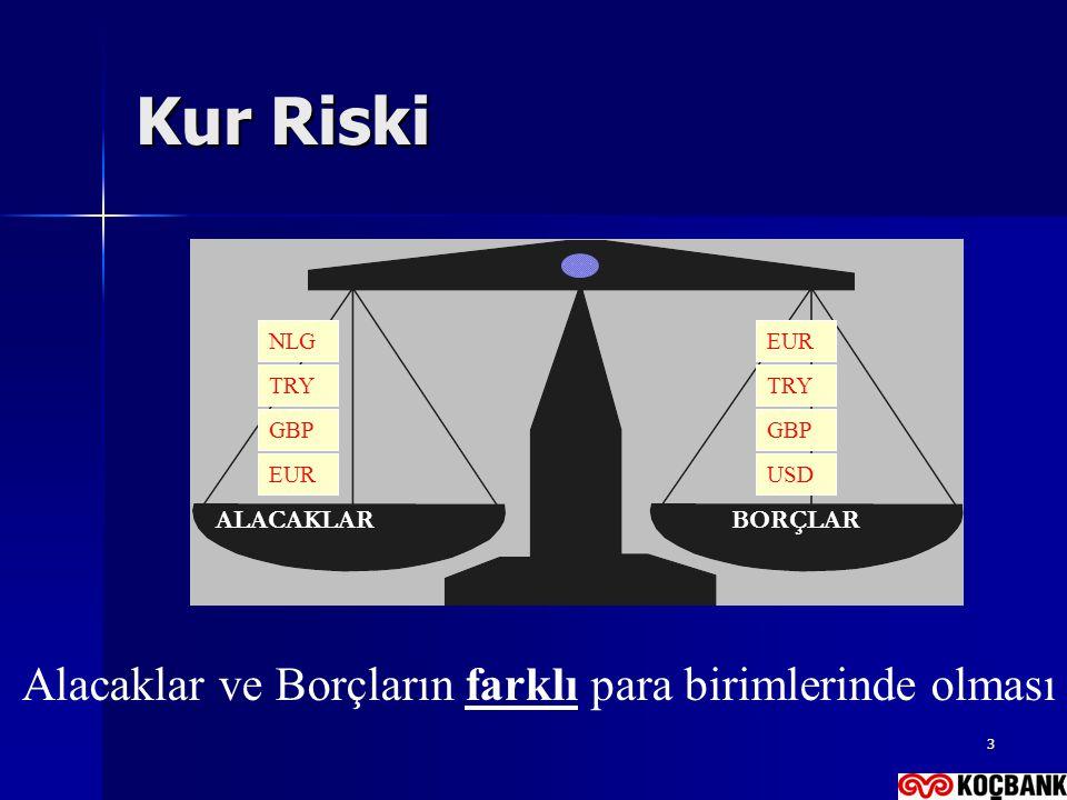 24 ÖZET  VOB DA İŞLEM HACİMLERİ HIZLA ARTMAKTADIR.