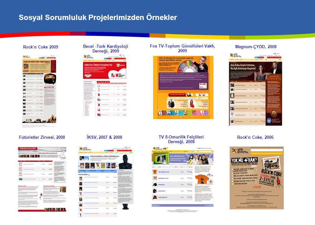 Sosyal Sorumluluk Projelerimizden Örnekler Fütüristler Zirvesi, 2008 İKSV, 2007 & 2008 Becel -Türk Kardiyoloji Derneği, 2009 Magnum-ÇYDD, 2008 Fox TV-