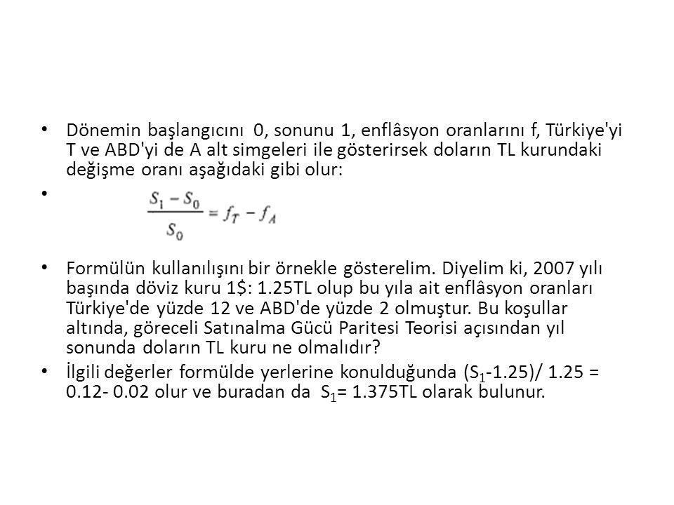 • Dönemin başlangıcını 0, sonunu 1, enflâsyon oranlarını f, Türkiye'yi T ve ABD'yi de A alt simgeleri ile gösterirsek doların TL kurundaki değişme ora