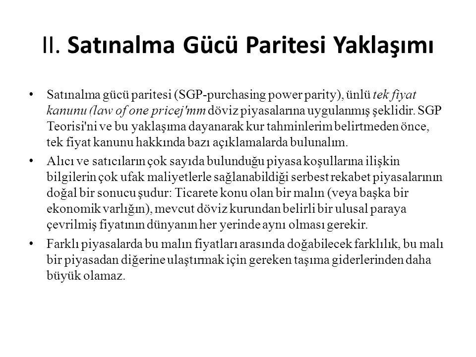 II. Satınalma Gücü Paritesi Yaklaşımı • Satınalma gücü paritesi (SGP-purchasing power parity), ünlü tek fiyat kanunu (law of one pricej'mm döviz piyas