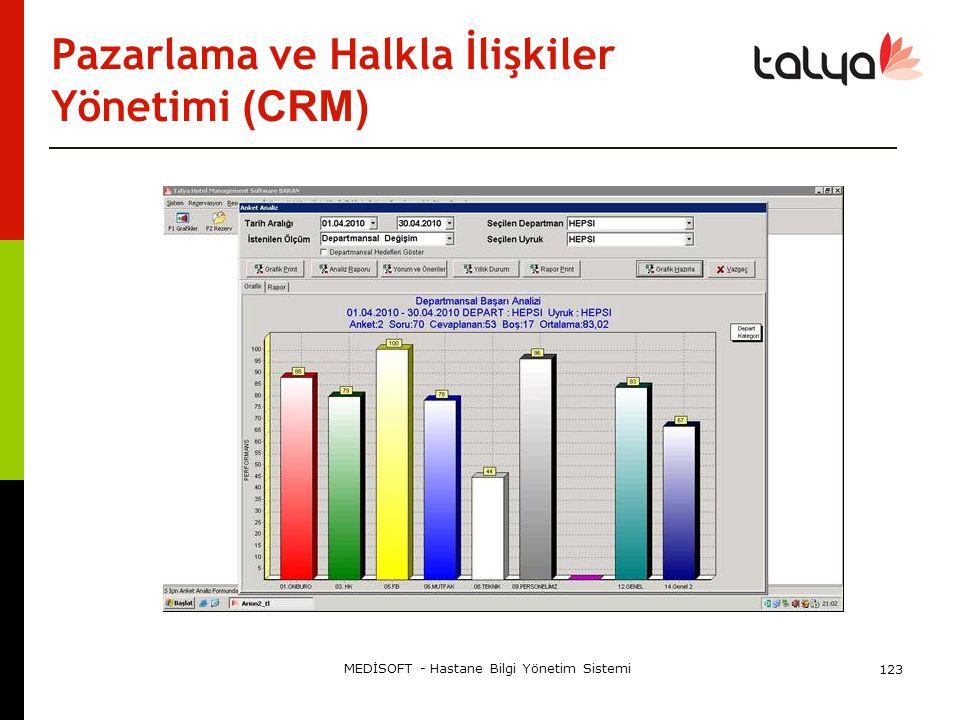 MEDİSOFT - Hastane Bilgi Yönetim Sistemi 123 Pazarlama ve Halkla İlişkiler Yönetimi (CRM)
