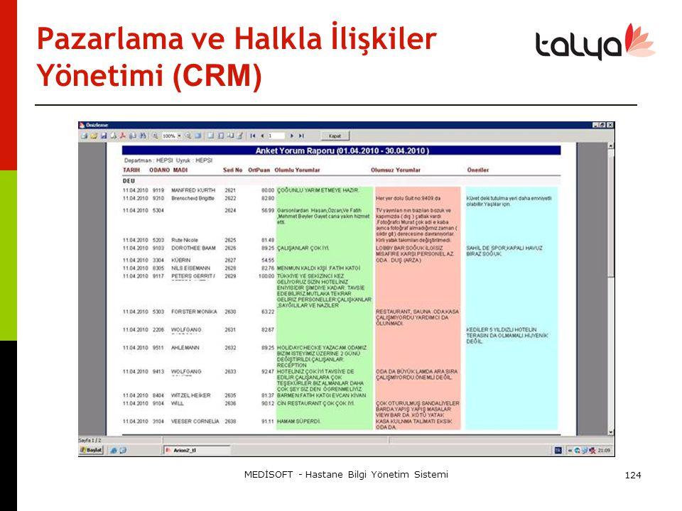 MEDİSOFT - Hastane Bilgi Yönetim Sistemi 124 Pazarlama ve Halkla İlişkiler Yönetimi (CRM)