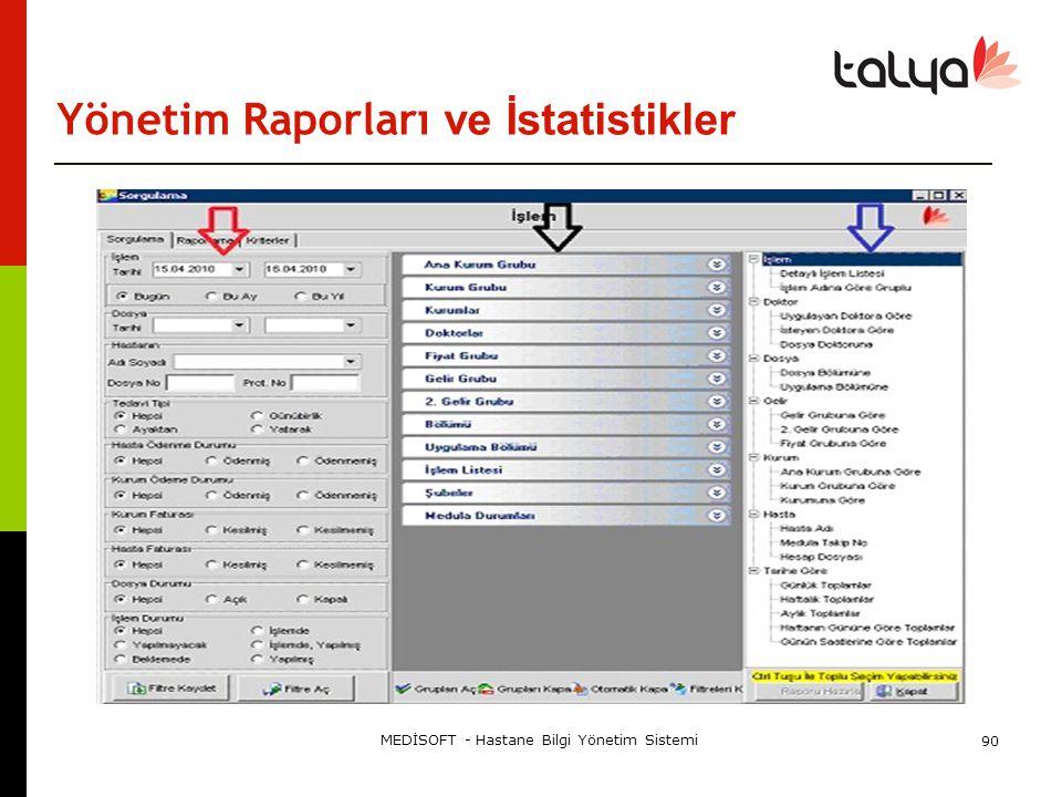 Yönetim Raporları ve İstatistikler MEDİSOFT - Hastane Bilgi Yönetim Sistemi 90