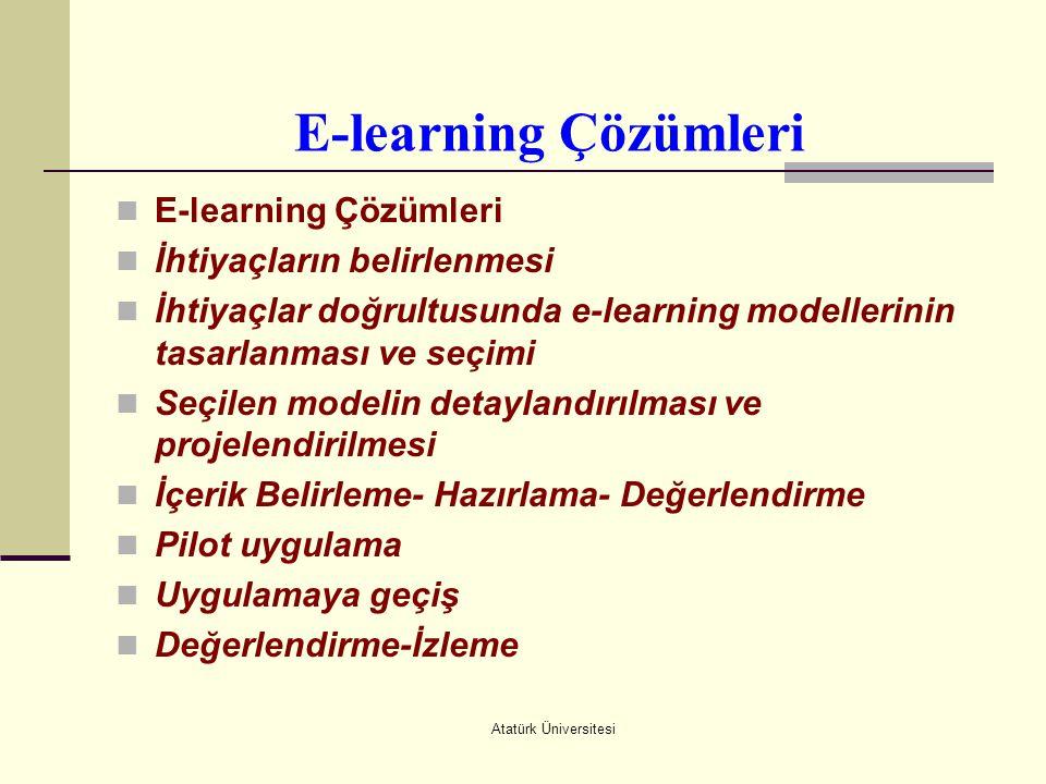 Atatürk Üniversitesi E-learning Çözümleri  E-learning Çözümleri  İhtiyaçların belirlenmesi  İhtiyaçlar doğrultusunda e-learning modellerinin tasarl