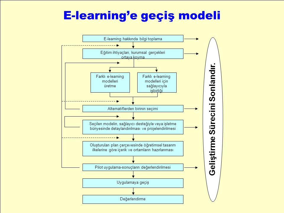 Atatürk Üniversitesi E-learning'e geçiş modeli E-learning hakkında bilgi toplama Eğitim ihtiyaçları, kurumsal gerçekleri ortaya koyma Alternatiflerden