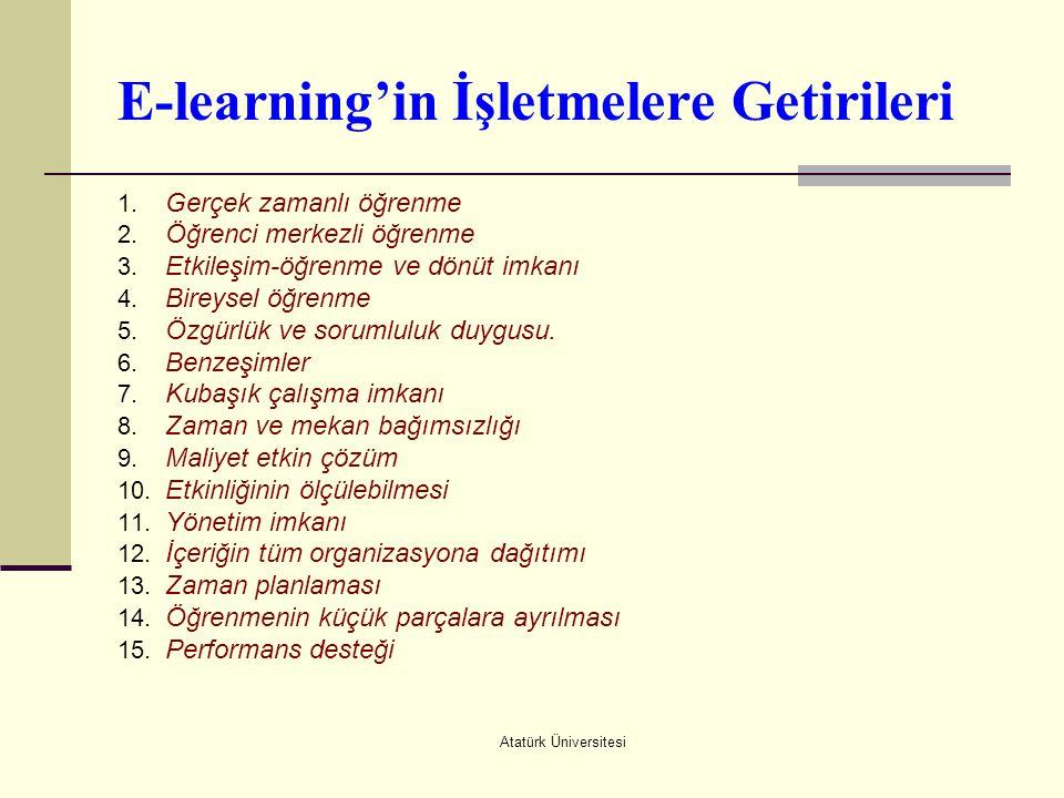 Atatürk Üniversitesi E-learning'in İşletmelere Getirileri 1. Gerçek zamanlı öğrenme 2. Öğrenci merkezli öğrenme 3. Etkileşim-öğrenme ve dönüt imkanı 4