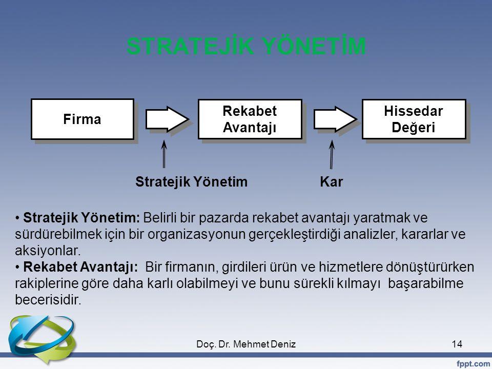 STRATEJİK YÖNETİM Stratejik YönetimKar • Stratejik Yönetim: Belirli bir pazarda rekabet avantajı yaratmak ve sürdürebilmek için bir organizasyonun ger