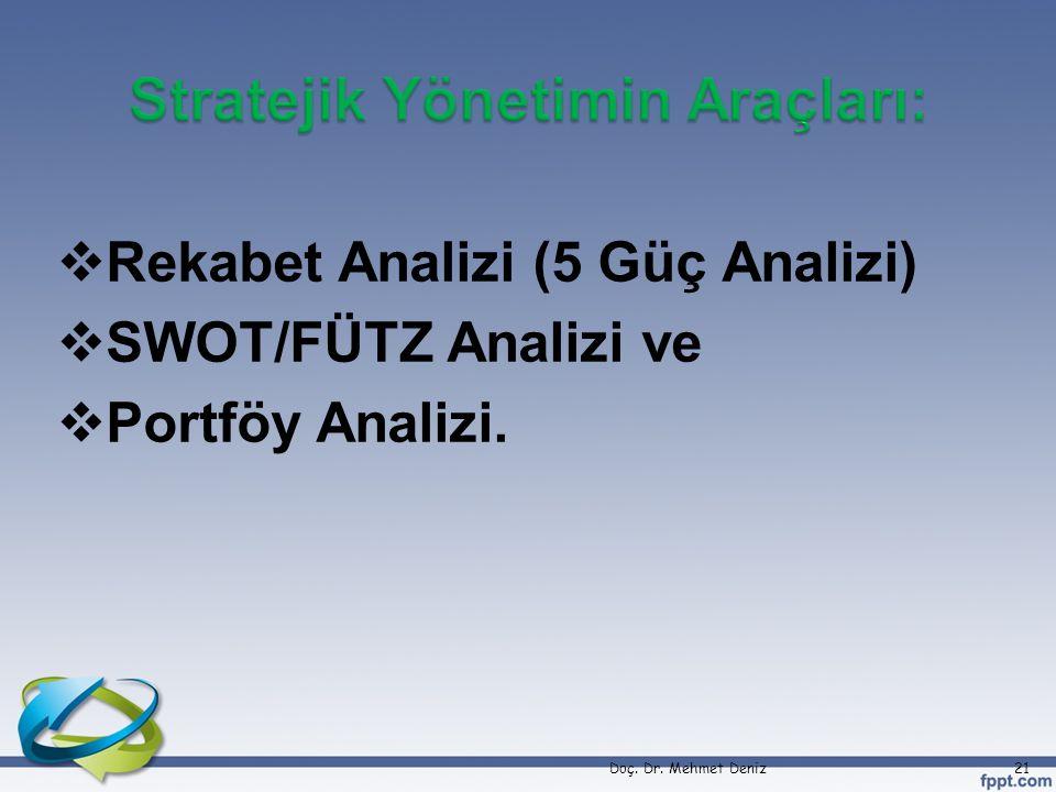  Rekabet Analizi (5 Güç Analizi)  SWOT/FÜTZ Analizi ve  Portföy Analizi. Doç. Dr. Mehmet Deniz21