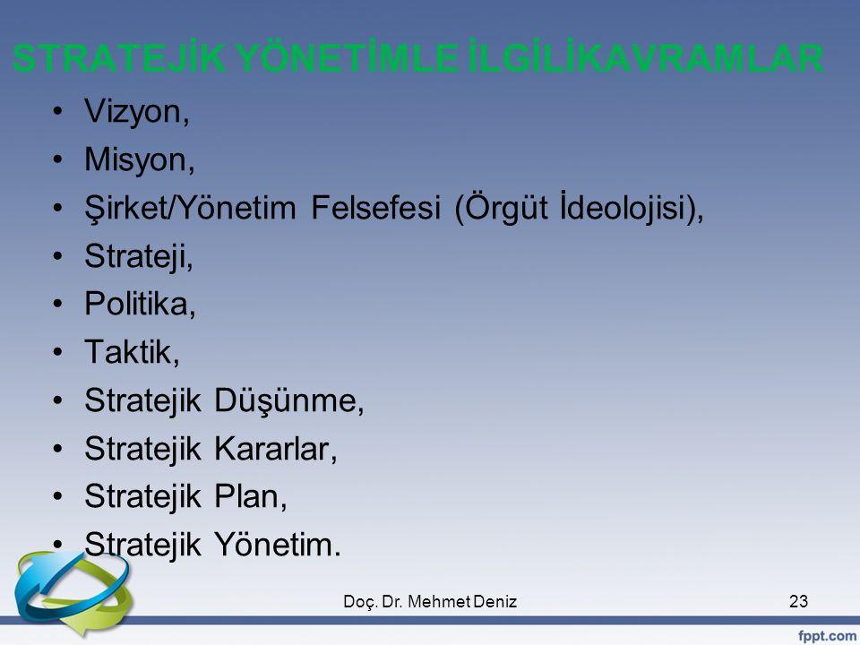 STRATEJİK YÖNETİMLE İLGİLİKAVRAMLAR •Vizyon, •Misyon, •Şirket/Yönetim Felsefesi (Örgüt İdeolojisi), •Strateji, •Politika, •Taktik, •Stratejik Düşünme,