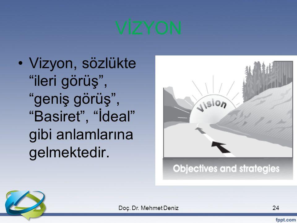 """VİZYON •Vizyon, sözlükte """"ileri görüş"""", """"geniş görüş"""", """"Basiret"""", """"İdeal"""" gibi anlamlarına gelmektedir. 24Doç. Dr. Mehmet Deniz"""