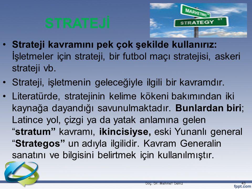 •Strateji kavramını pek çok şekilde kullanırız: İşletmeler için strateji, bir futbol maçı stratejisi, askeri strateji vb. •Strateji, işletmenin gelece