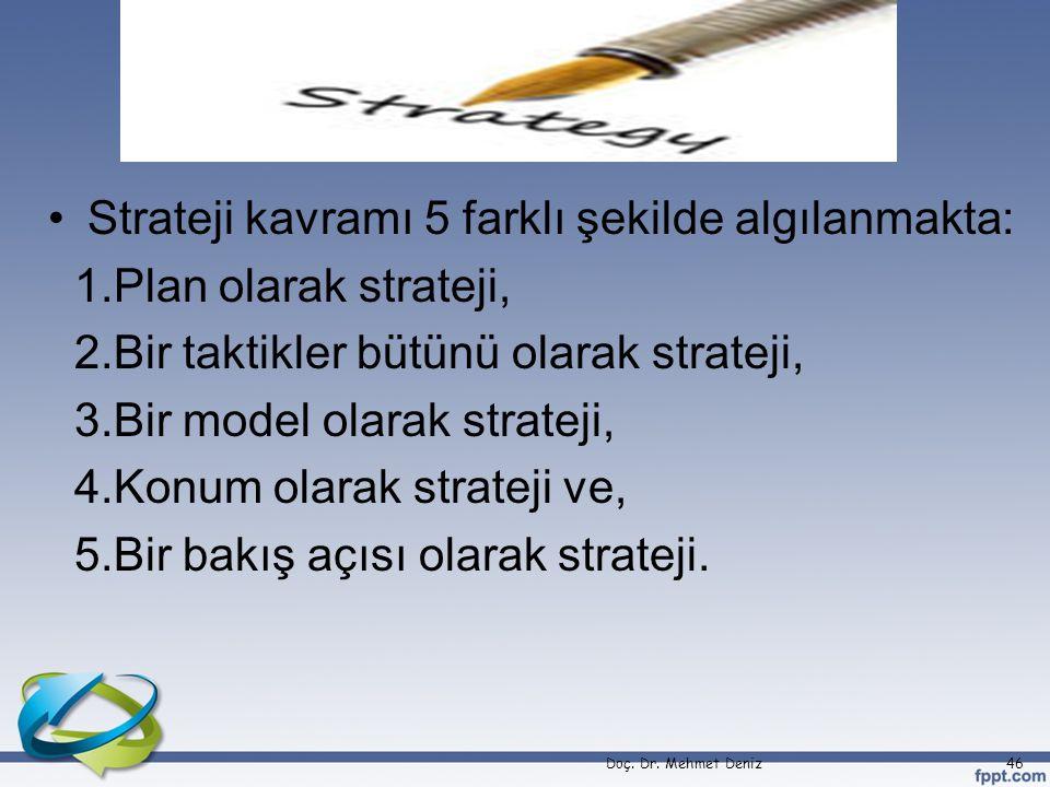 •Strateji kavramı 5 farklı şekilde algılanmakta: 1.Plan olarak strateji, 2.Bir taktikler bütünü olarak strateji, 3.Bir model olarak strateji, 4.Konum