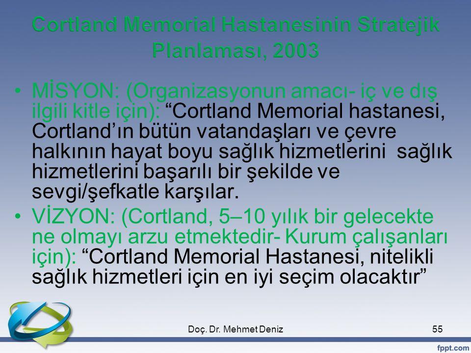 """•MİSYON: (Organizasyonun amacı- iç ve dış ilgili kitle için): """"Cortland Memorial hastanesi, Cortland'ın bütün vatandaşları ve çevre halkının hayat boy"""