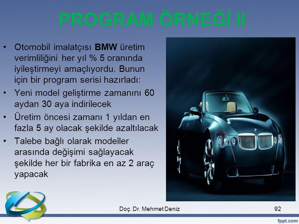 PROGRAM ÖRNEĞİ II •Otomobil imalatçısı BMW üretim verimliliğini her yıl % 5 oranında iyileştirmeyi amaçlıyordu. Bunun için bir program serisi hazırlad