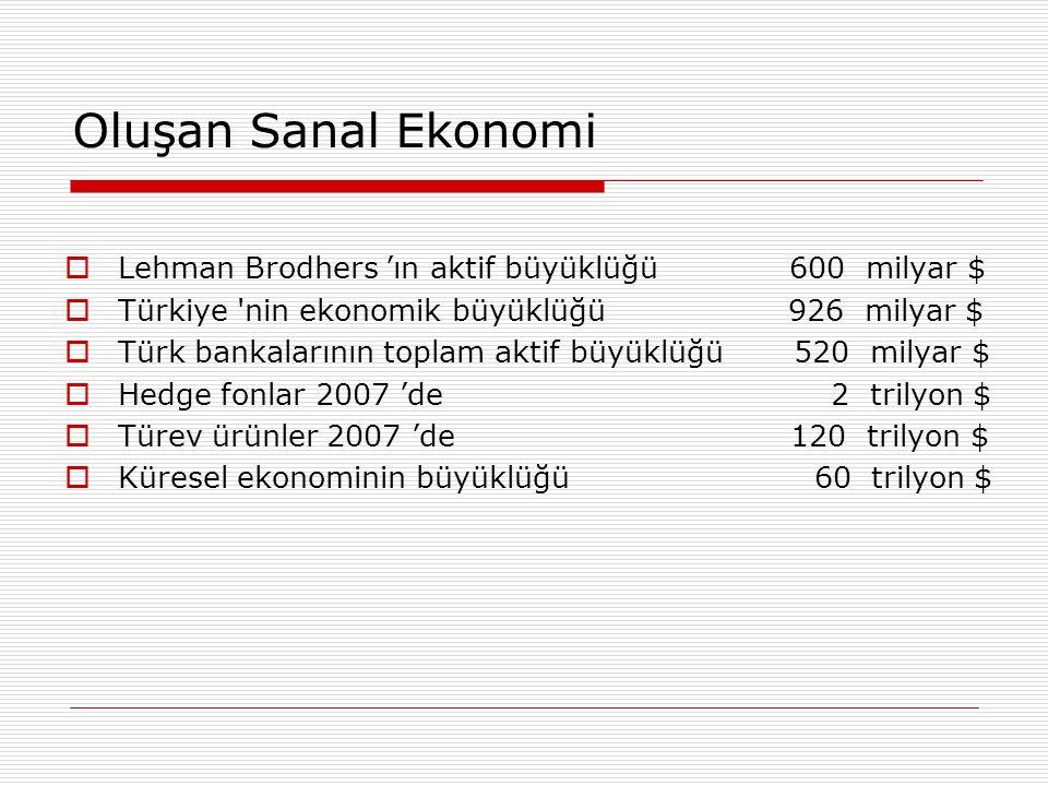 Oluşan Sanal Ekonomi  Lehman Brodhers 'ın aktif büyüklüğü 600 milyar $  Türkiye 'nin ekonomik büyüklüğü 926 milyar $  Türk bankalarının toplam akti