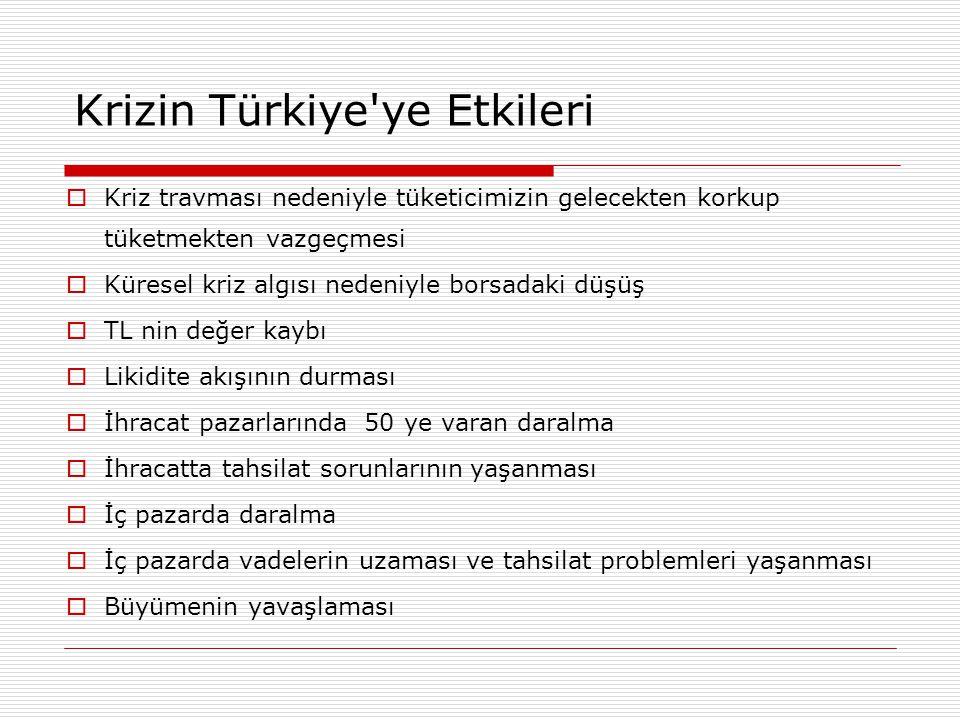 Krizin Türkiye'ye Etkileri  Kriz travması nedeniyle tüketicimizin gelecekten korkup tüketmekten vazgeçmesi  Küresel kriz algısı nedeniyle borsadaki