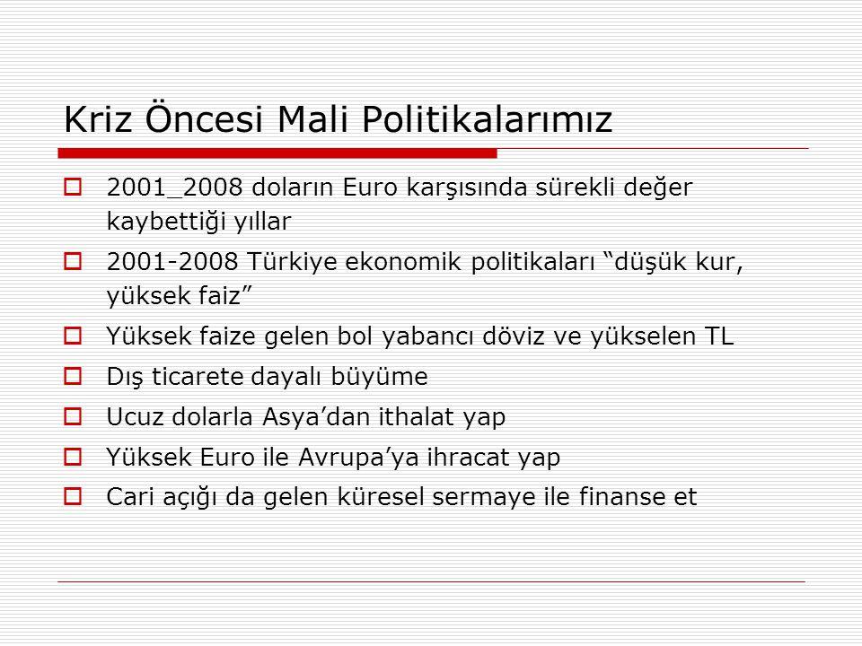 """Kriz Öncesi Mali Politikalarımız  2001_2008 doların Euro karşısında sürekli değer kaybettiği yıllar  2001-2008 Türkiye ekonomik politikaları """"düşük"""