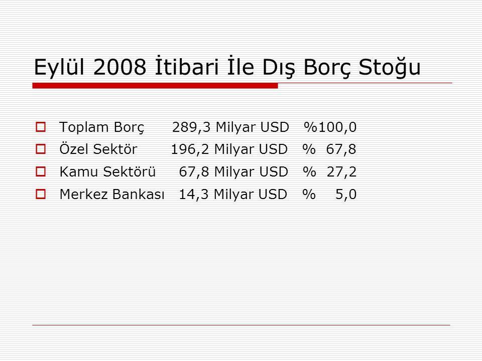 Eylül 2008 İtibari İle Dış Borç Stoğu  Toplam Borç 289,3 Milyar USD %100,0  Özel Sektör 196,2 Milyar USD % 67,8  Kamu Sektörü 67,8 Milyar USD % 27,