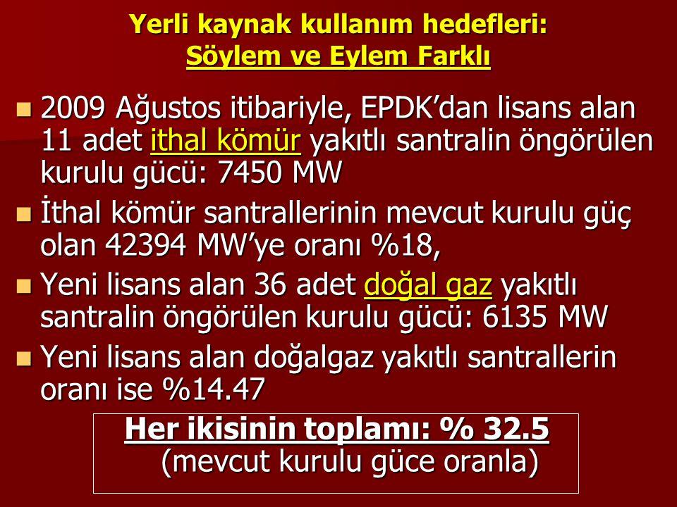 Yerli kaynak kullanım hedefleri: Söylem ve Eylem Farklı  2009 Ağustos itibariyle, EPDK'dan lisans alan 11 adet ithal kömür yakıtlı santralin öngörüle