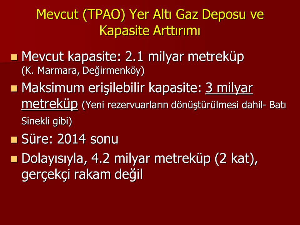 Mevcut (TPAO) Yer Altı Gaz Deposu ve Kapasite Arttırımı  Mevcut kapasite: 2.1 milyar metreküp (K. Marmara, Değirmenköy)  Maksimum erişilebilir kapas
